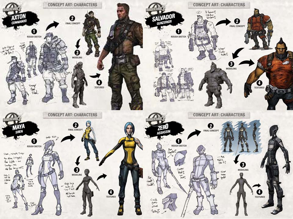 Game Character Design Complete Pdf : Borderlands ryan glover